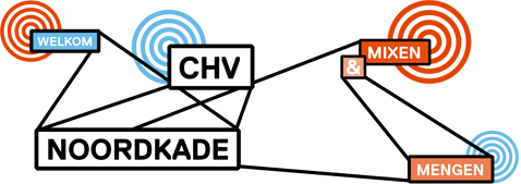 CHVnoordkade-logo